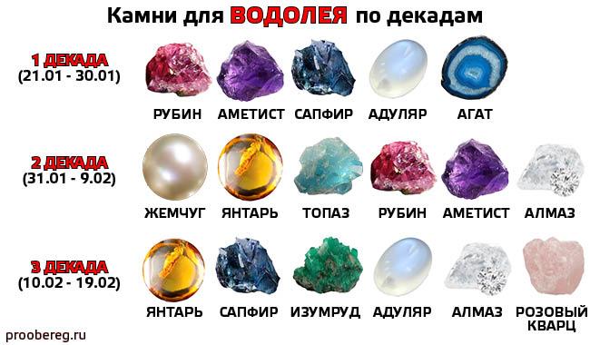 Камни для талисманов