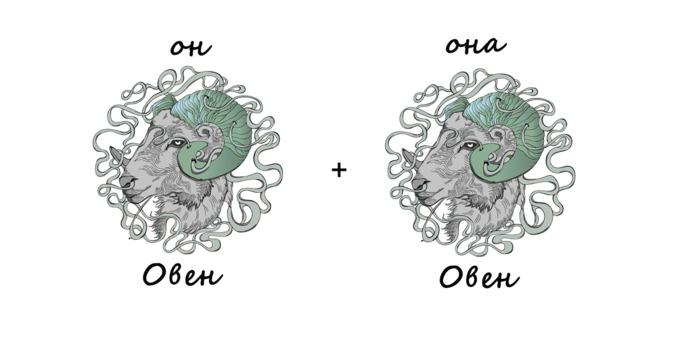 Овен и Овен